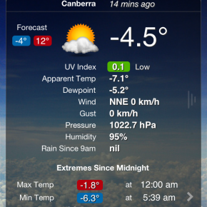 Weather of a kind Canberra is more famous for